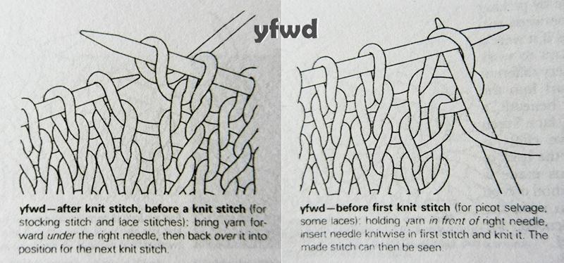 Knitting Yfwd Psso : T yfwd tantu