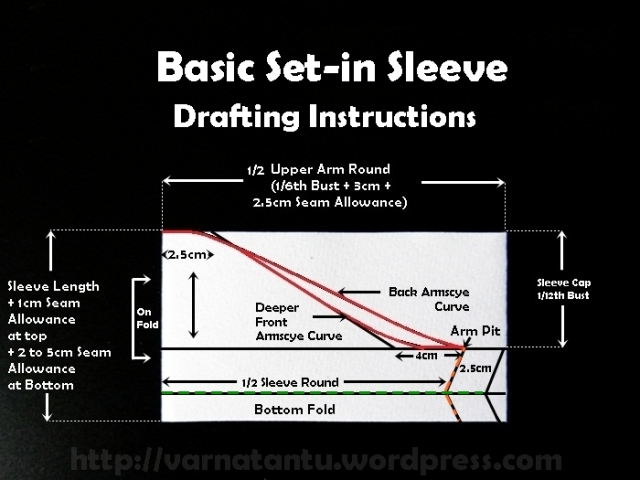 Drafting_Instructions-Basic(Plain)_Set-in_Sleeve
