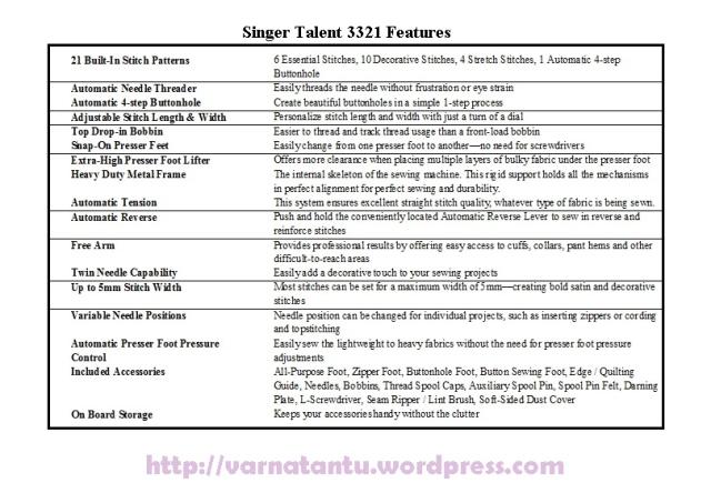 Singer Talent Features