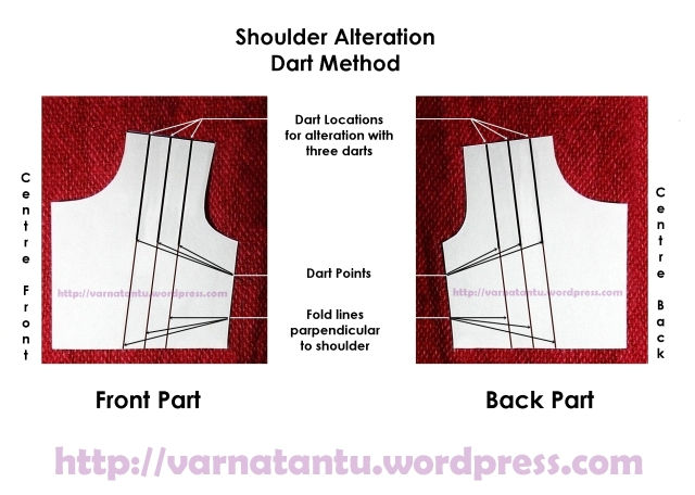 Shoulder Alteration - Multiple Darts Method